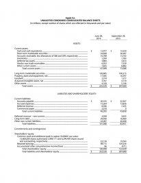 Apple Chiffre affaires avril juin 2014 2