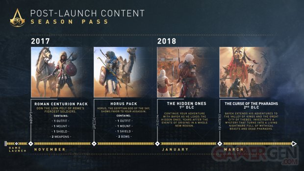 Assassin Creed Origins season pass dlc calendrier 10 10 2017