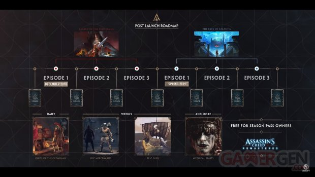 Assassin's Creed Odyssey contenu post lancement planning 13 09 2018
