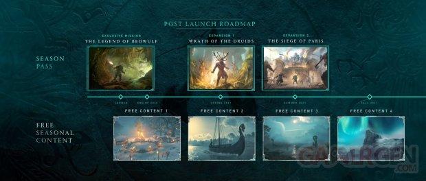 Assassin's Creed Valhalla post lancement 20 10 2020
