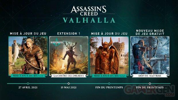 Assassin's Creed Valhalla roadmap mise à jour 22 04 2021