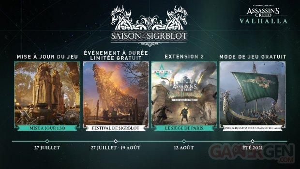 Assassin's Creed Valhalla Saison de Sigrblot 26 07 2021