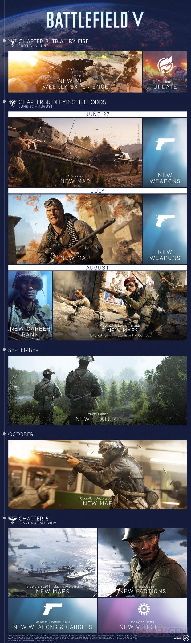 Battlefield V  images planning