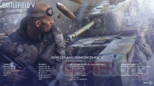 Battlefield V Open Beta 3