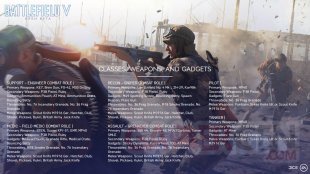Battlefield V Open Beta 4