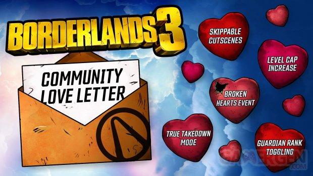 Borderland 3 mises à jour 11 02 2020