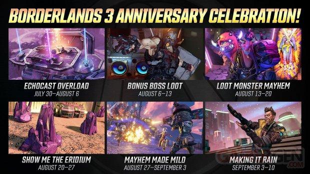 Borderlands 3 célébration anniversaire 24 07 2020