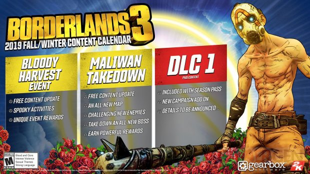 Borderlands 3 planning post lancement 31 08 2019
