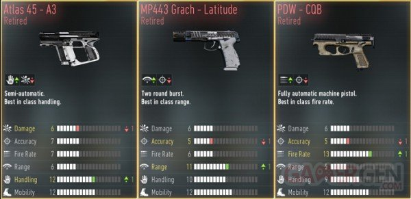 Call of Duty Advanced Warfare loot