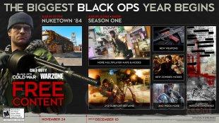 Call of Duty Black Ops Cold War Saison 1 Nuketown 84