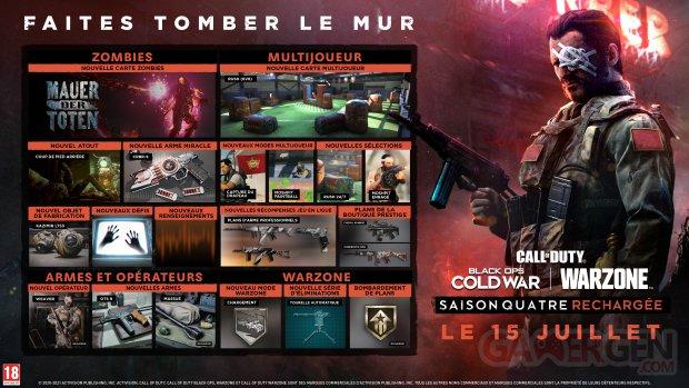 Call of Duty Black Ops Cold War Warzone 12 07 2021 Saison 4 Rechargée programme