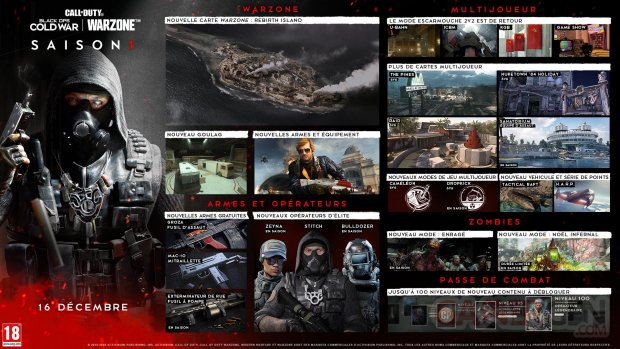 Call of Duty Black Ops Cold War Warzone Saison 1 roadmap calendrier