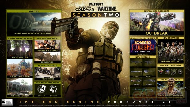 Call of Duty Black Ops Cold War Warzone Saison 2 roadmap
