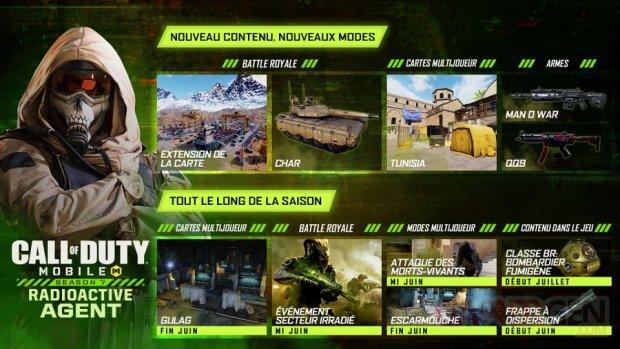 Call of Duty Mobile Saison 7 RadioActive Agent (1)