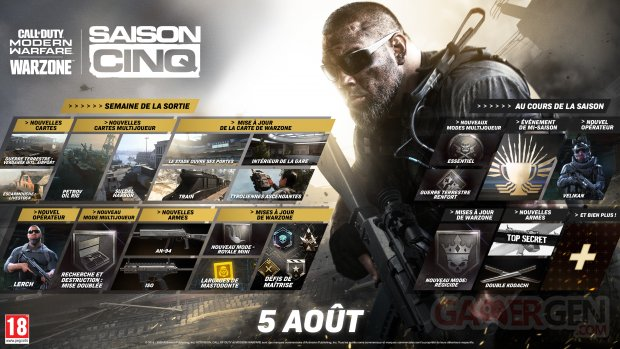 Call of Duty Modern Warfare Warzone 04 08 2020 Saison Cinq 5 roadmap
