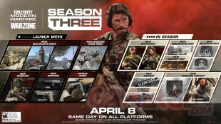 Call of Duty Modern Warfare Warzone Saison 3 trois planning calendrier