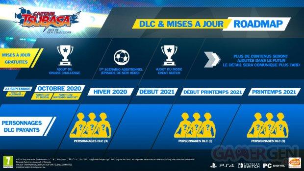 Captain Tsubasa Rise of New Champions roadmap 28 09 2020