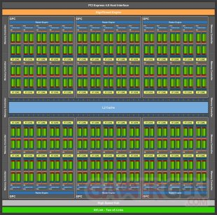 CorgiKitty NVIDIA RTX Ampere 001