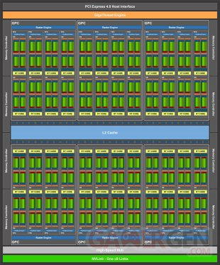 CorgiKitty NVIDIA RTX Ampere 002