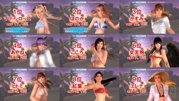 dead or alive xtreme 3 character poll