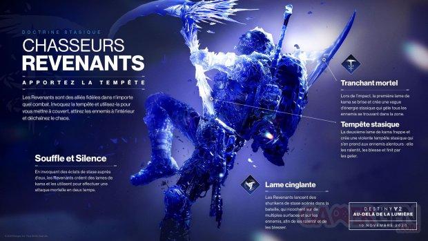Destiny 2 Au delà de la Lumière Chasseur Revenant 01 09 09 2020
