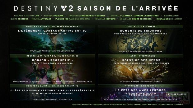 Destiny 2 Bastion des Ombres Saison Arrivée planning 12 08 2020