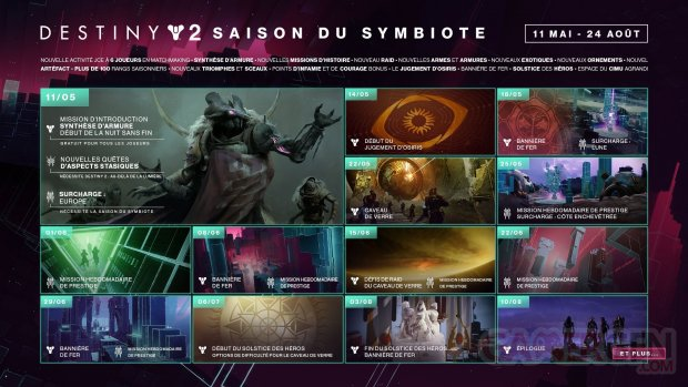 Destiny 2 Beyond Light Saison du Symbiote roadmap fr 04 05 2021