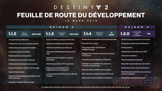 Destiny 2 feuille de route roadmap 16 03 2018