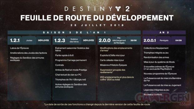 Destiny 2 feuille de route roadmap 26 07 2018
