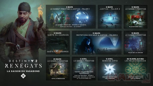Destiny 2 Renégats Saison du Vagabond 28 02 2019
