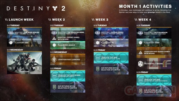 Destiny 2 septembre 2017 activités du mois planning calendrier roadmap