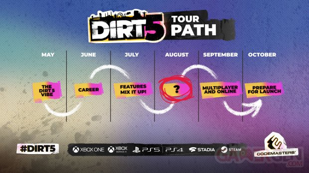 Dirt 5 Tour Path calendrier annonces