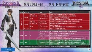 Dissidia Final Fantasy NT Squall refonte 07 08 2018