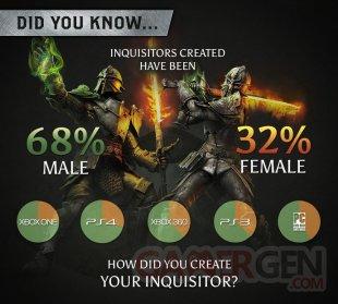 Dragon Age Inquisition statistiques 2