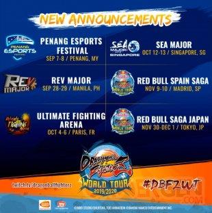 Dragon Ball FighterZ World Tour 04 08 2019
