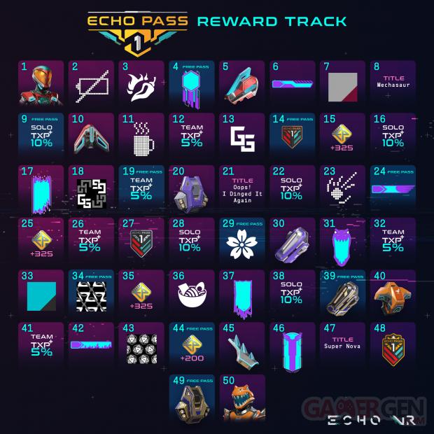 Echo VR Echo Pass Saison 1 Récompenses 27 01 2021