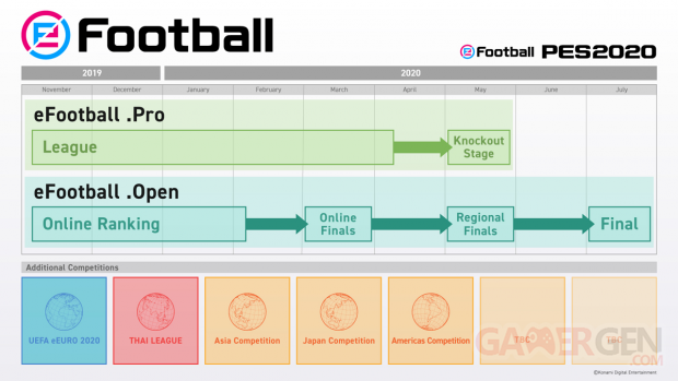 eFootball PES 2020 calendrier