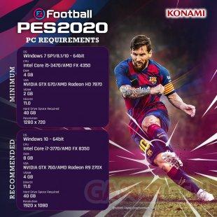 eFootball PES 2020 configurations