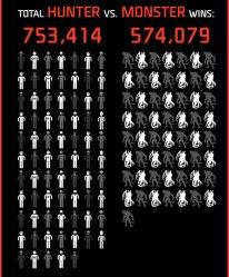 Evolve Big Alpha infographie 2