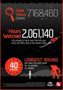 Evolve Big Alpha infographie 4