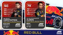 F1 2020 Driver Ratings note pilote 1
