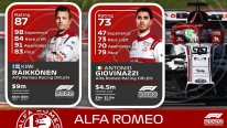 F1 2020 notes pilotes driver ratings Alfa Romeo