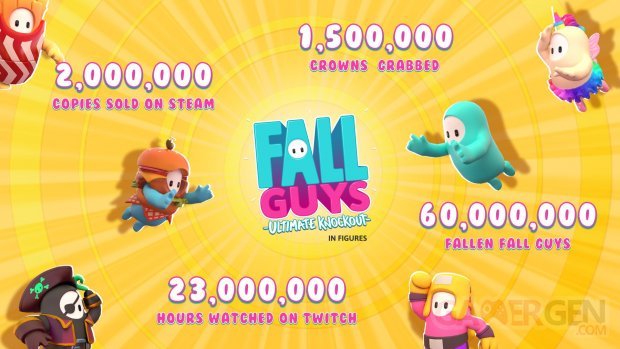 Fall Guys ventes chiffres sales numbers