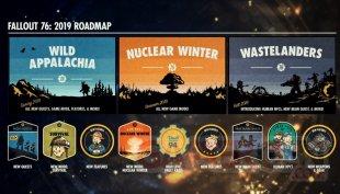 Fallout 76 2019 roadmap