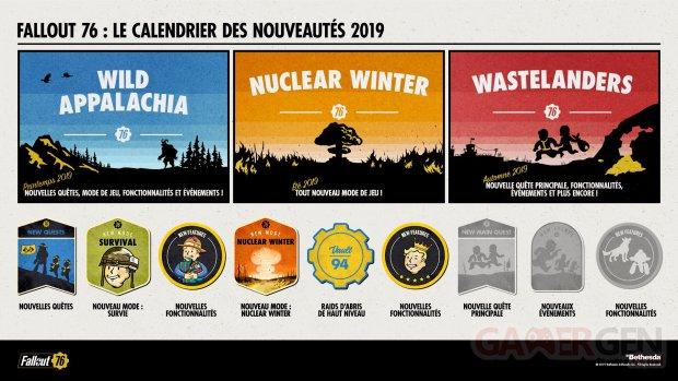 Fallout 76 calendrier nouveautés 22 02 2019