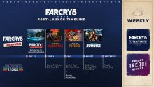 Far_Cry_5-Post_Launch_Timeline_FINAL_1527172340