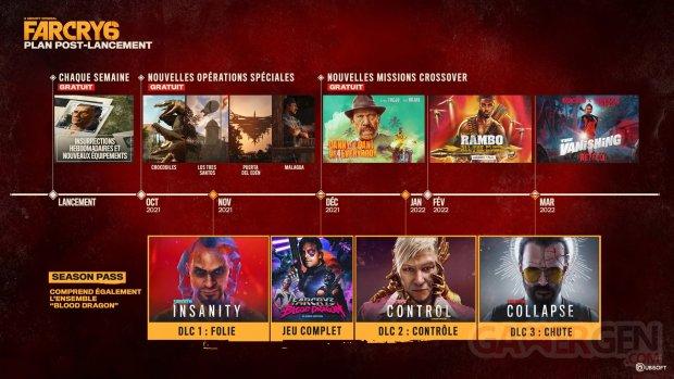 Far Cry 6 roadmap 10 09 2021