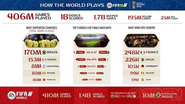 FIFA18WC720