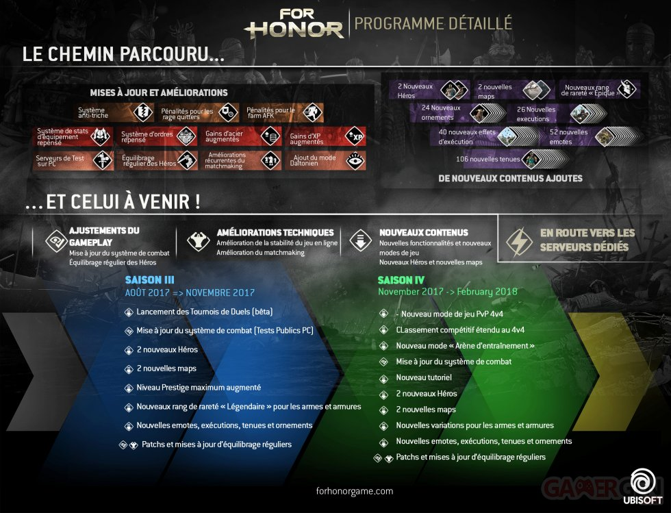 For-Honor_Season-3-4_planning