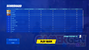 Fortnite 8 40 scoreboard